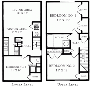 3 Bed / 2 Bath / 1,164 sq ft / Deposit: $895 / Rent: Please Call